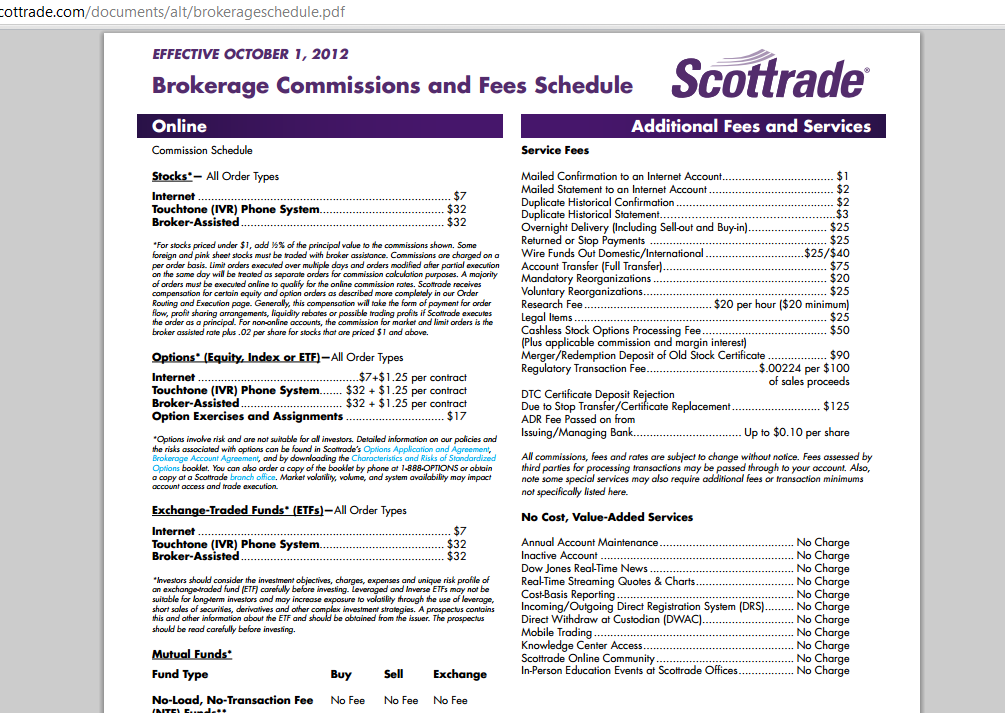 Scottrade fees options trades