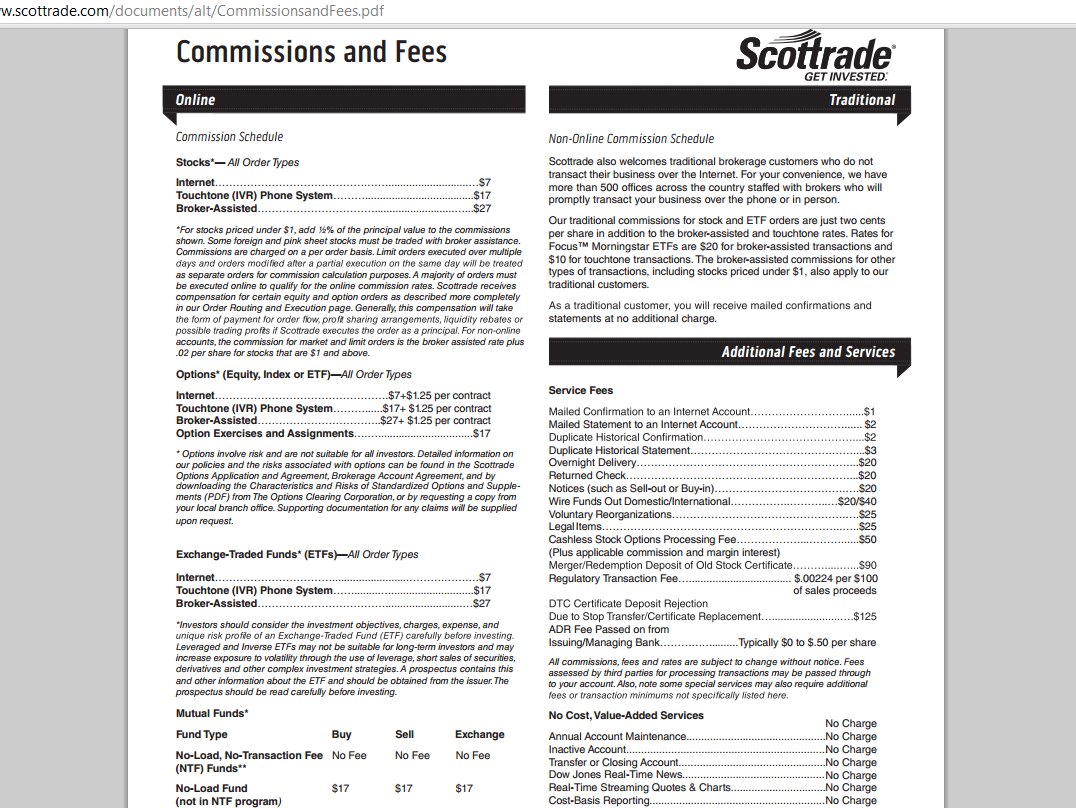 Scottrade Quotes And Research Scottrade Stock Quotes Fascinating Sscottrader Streaming Quotes